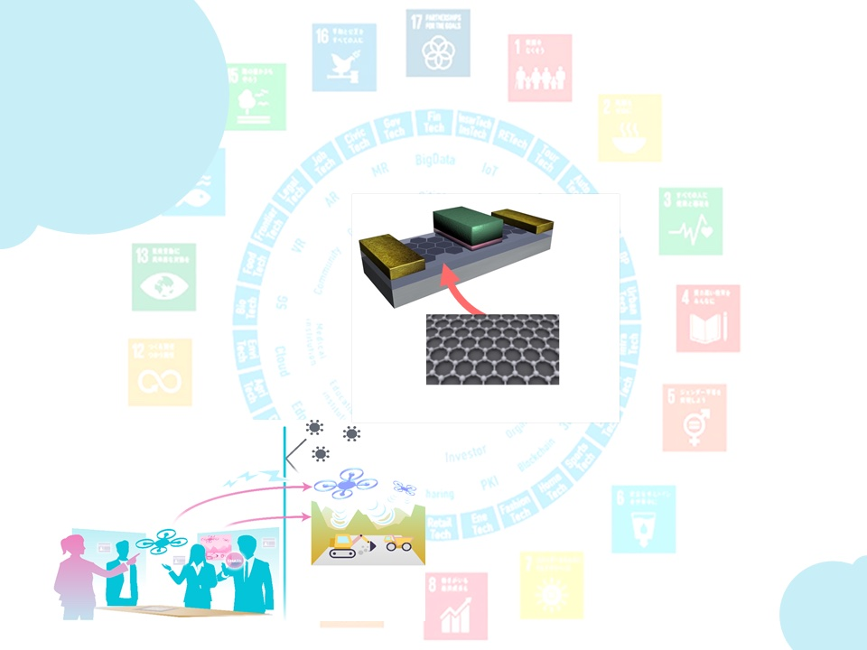 国立大学法人東北大学 国立研究開発法人情報通信研究機構